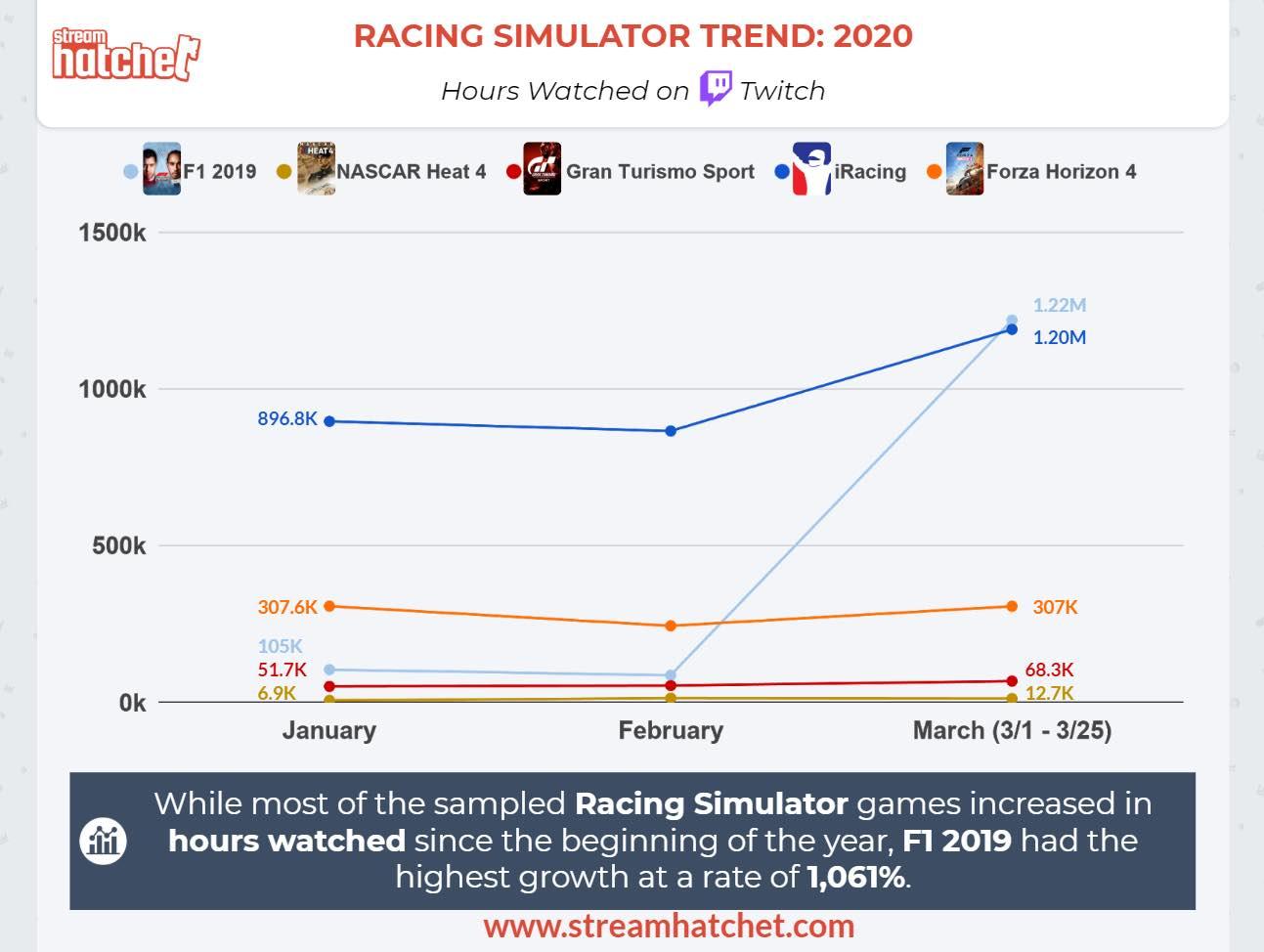 eRacing_Trends_2020_Img