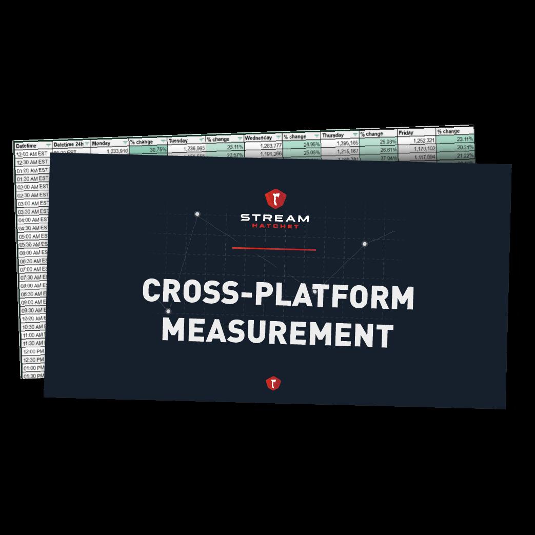 Consulting cross-platform measurement graph
