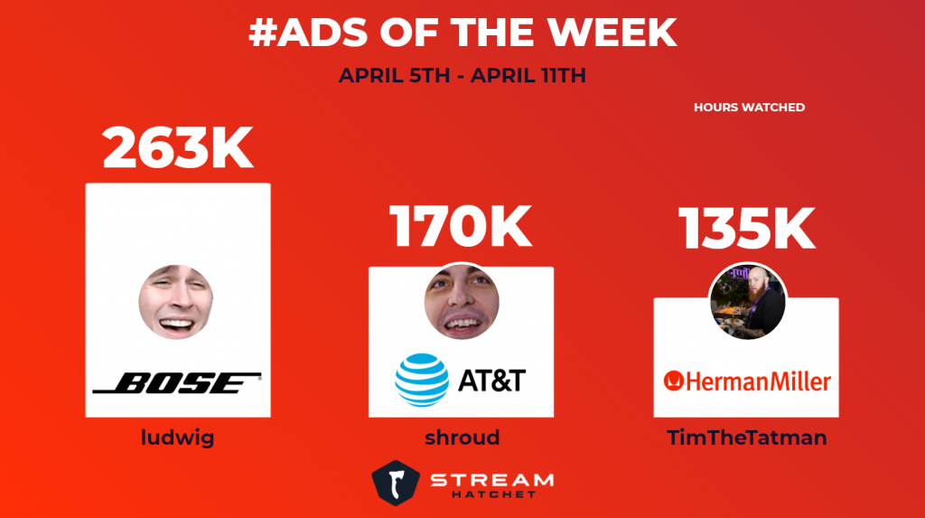 #Ads of the Week - 4/12/21
