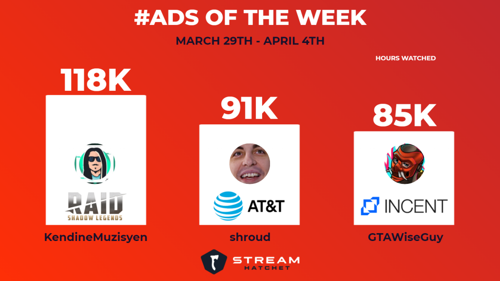 #Ads of the Week: March 29th - April 4th