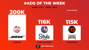 #Ads of th Week - April 12-18, 2021