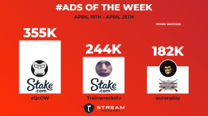 #Ads of the Week: April 19-25