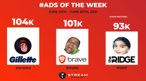 #Ads of the Week: June 14-20, 2021