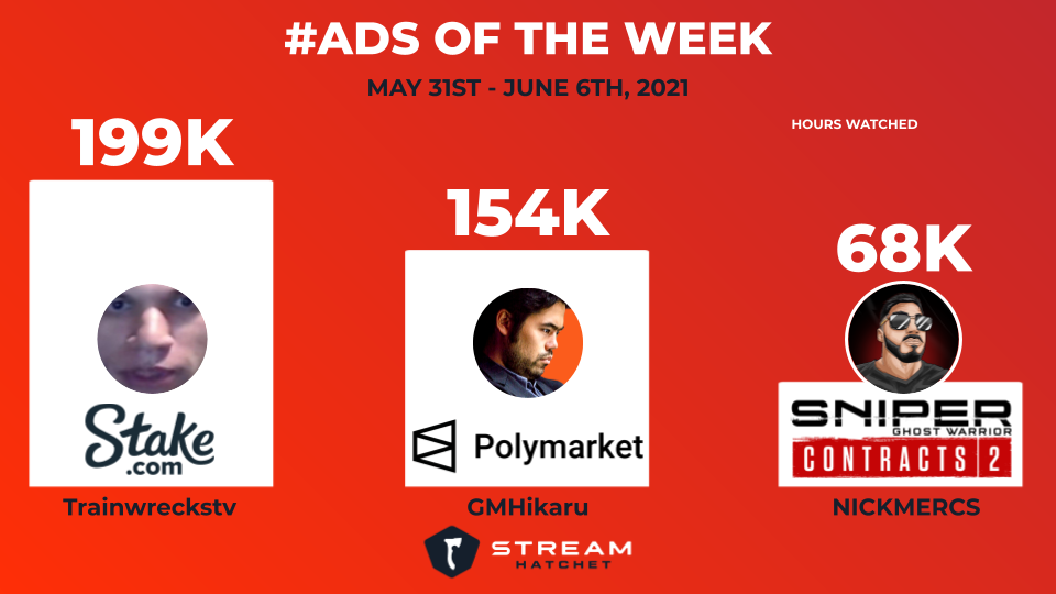 #Ads of the Week