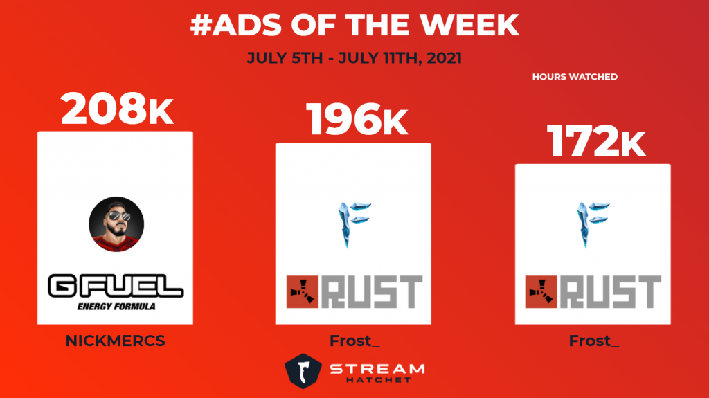 #Ads of the Week 7-12-21