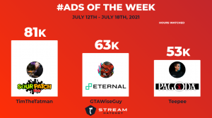 #Ads of the Week - July 12 - 18th, 2021