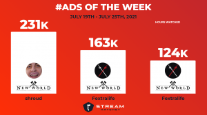 #Ads of the Week: July 19-25, 2021