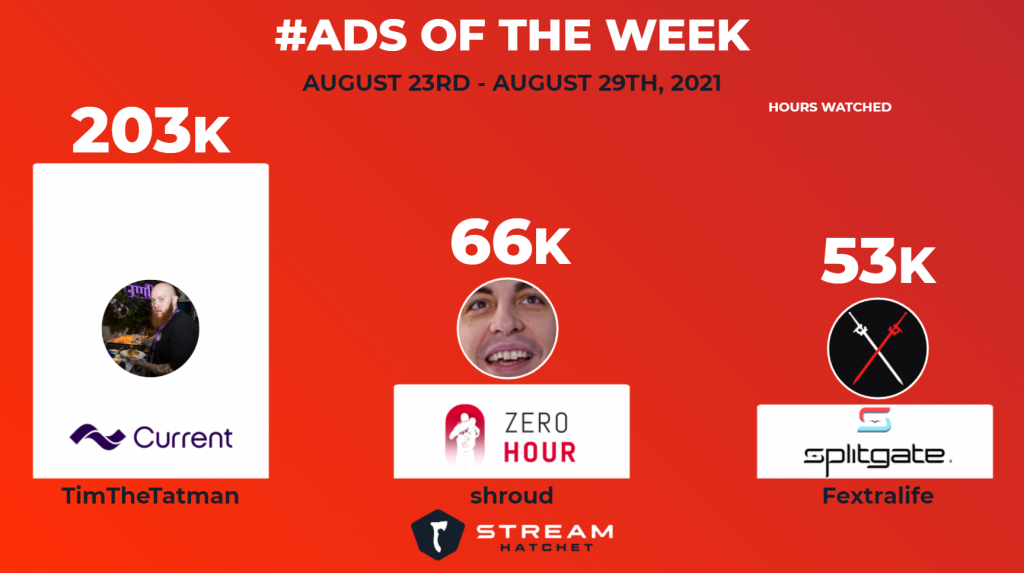 #Ads of the Week: August 22nd - 29th, 2021