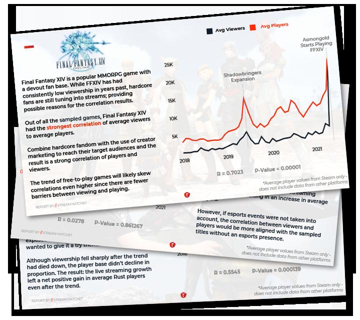 viewership_correlation_report_images